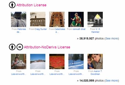 Creative Commons on Flickr