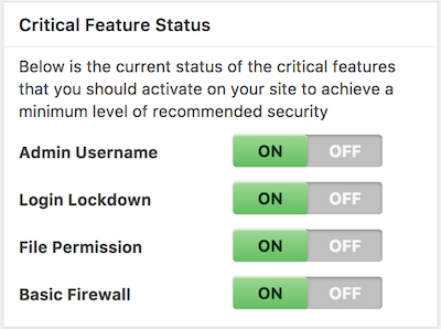 All in one WP security status