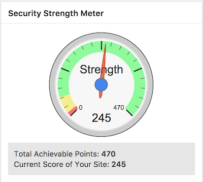 All in one WordPress security progress