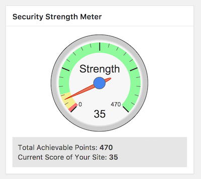 All in one WP security meter